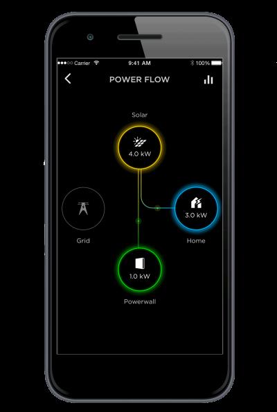 press_app_power-flow-front-e1492717196255